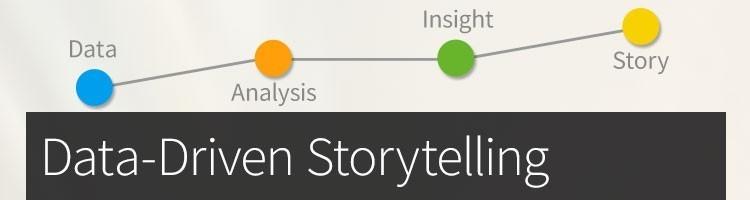data driven story