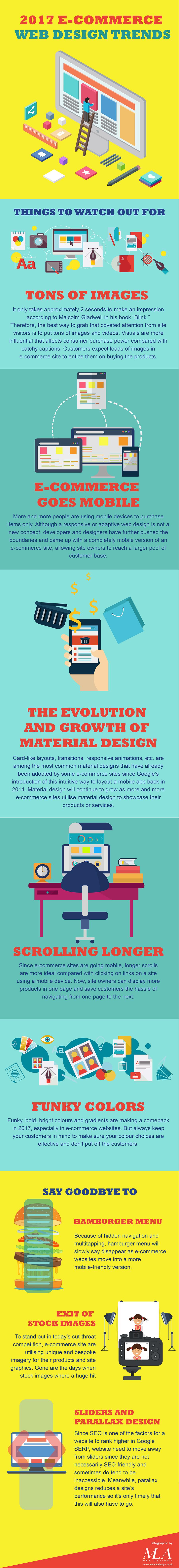 E-Commerce Web Design Trends - London eCommerce Website Designs