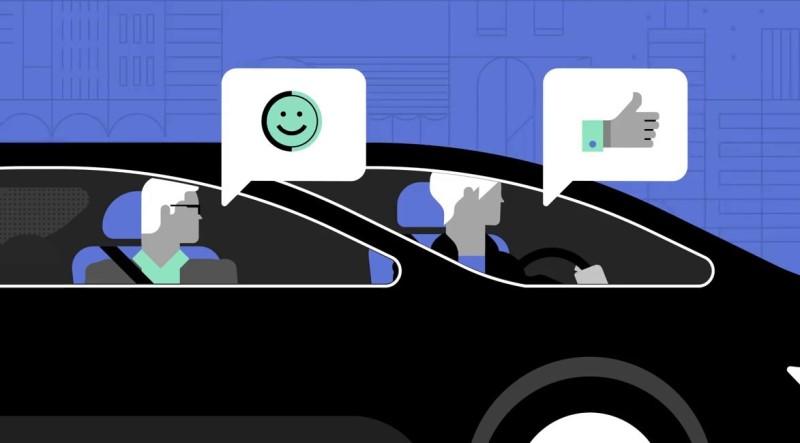 rating system - eCommerce Website Design London